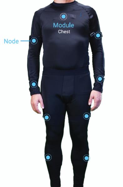 Enflux Motion Capture Clothing
